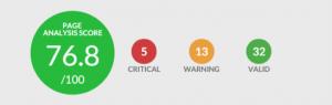 SiteAnalyzere scores