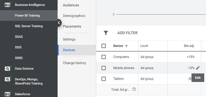 Google Ad bid adjustments