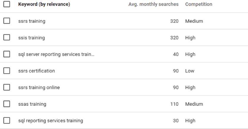 Google AdWords Key Word Planner