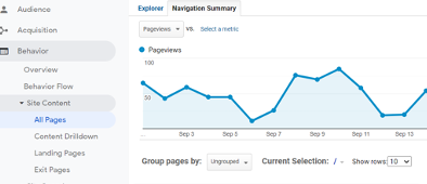 Google Analytics Navigation Summary