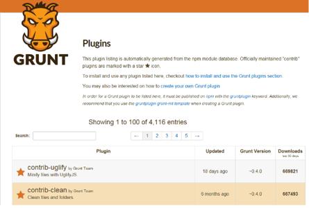 Grunt plugins