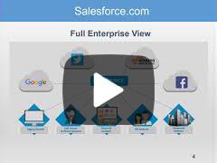 Salesforce overview
