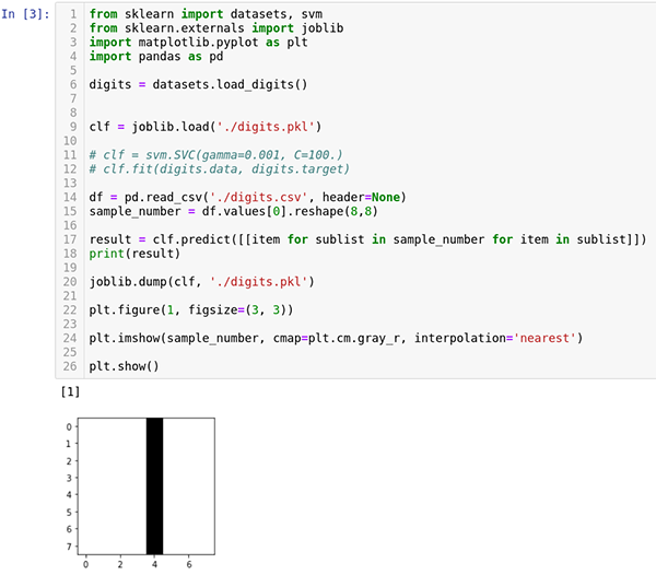 Getting Started with Machine Learning Using Python and Jupyter