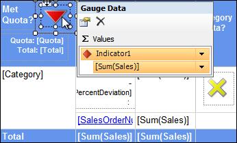 Figure 2: Quota Gauge