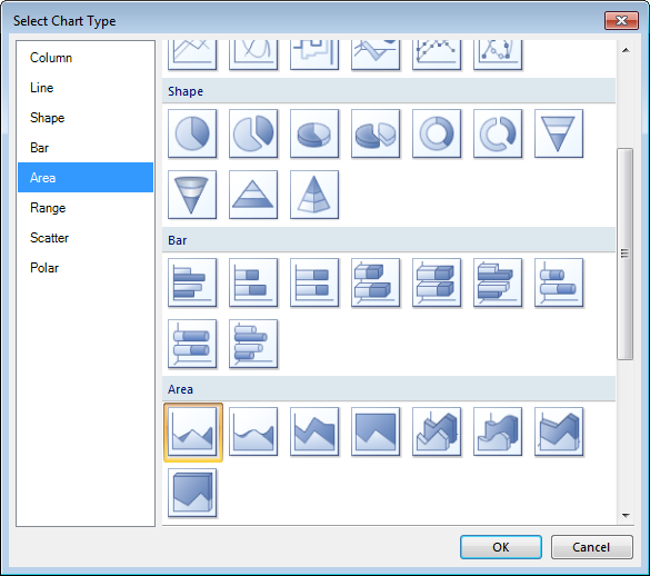 Figure 8: Select Chart Type Dialog Box