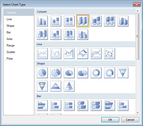 Figure 11: Select Chart Type 3-D Columns