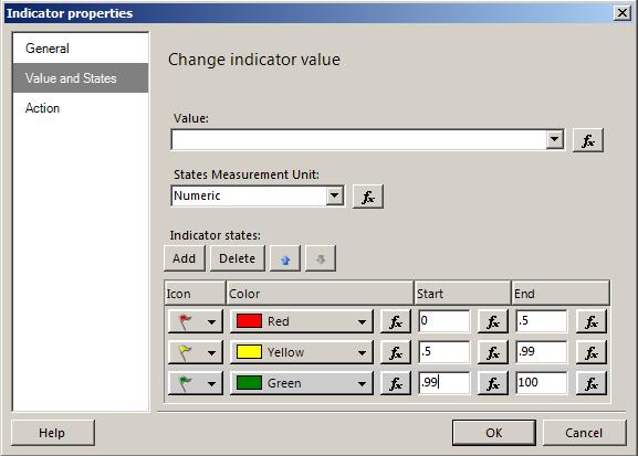 Figure 34: Indicator Properties Dialog Box