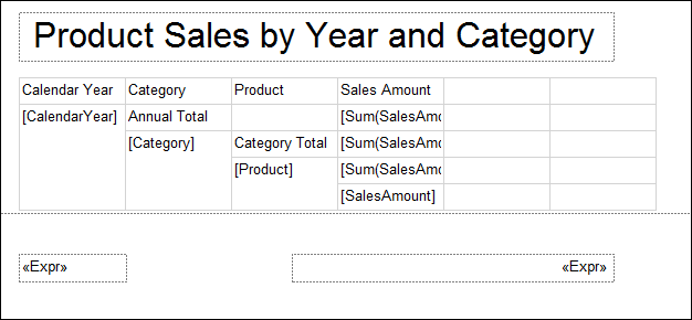 Figure 56: Sales Amount Subtotals