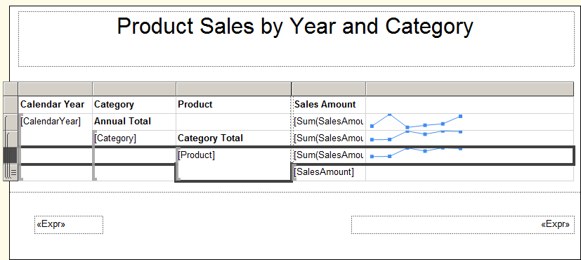 Figure 70: Product Group Row