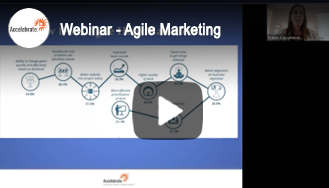 Webinar - Agile Marketing