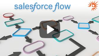 Webinar - Salesforce Flow